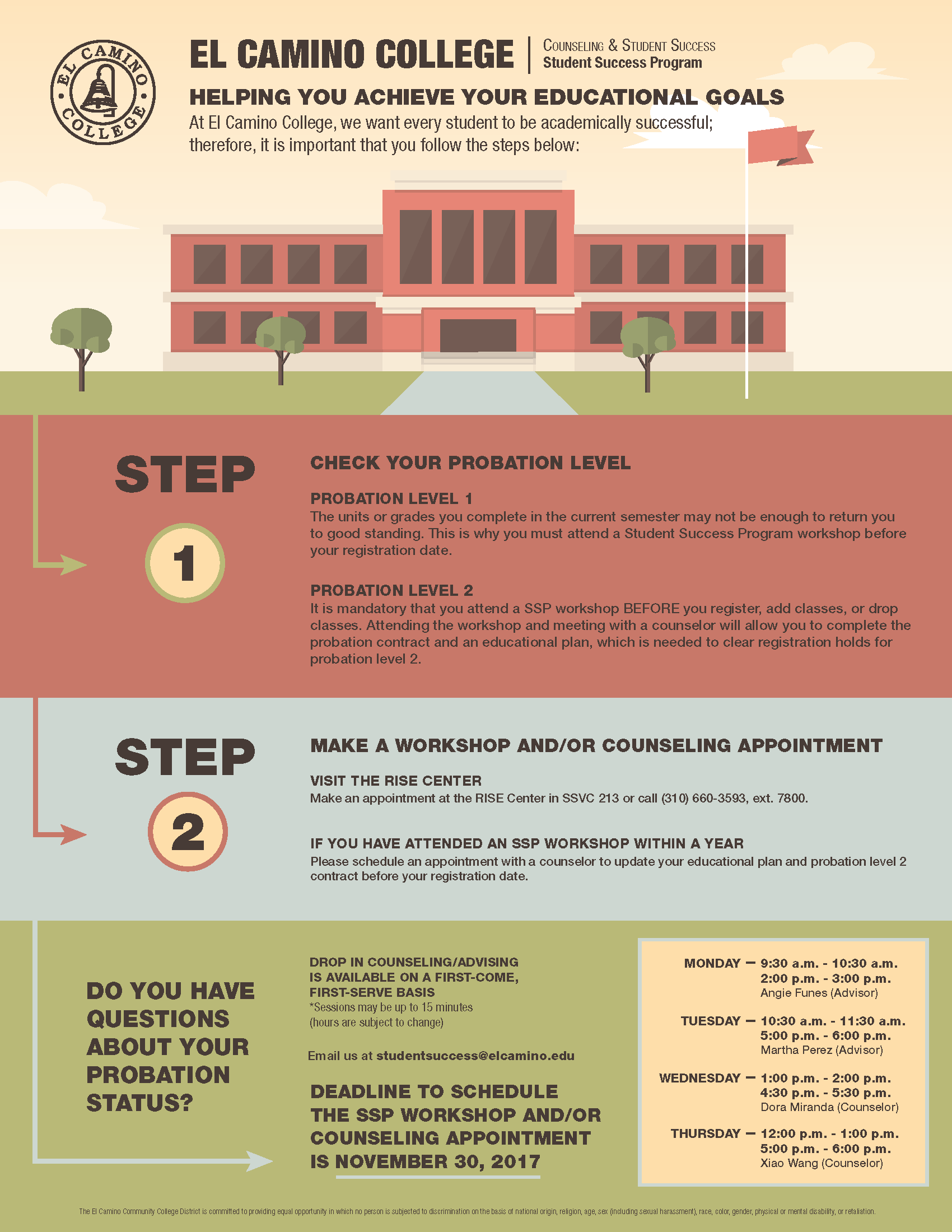 Student Success Program - Steps