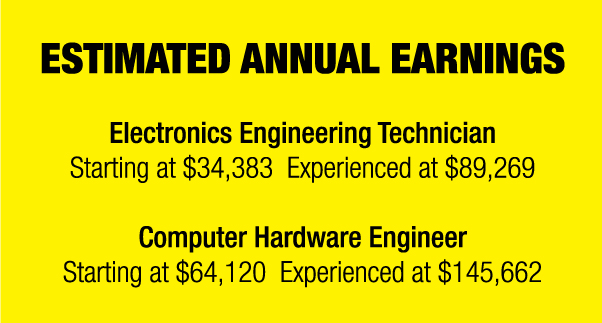 Electronics and Computer Hardware Estimated Annual Earnings