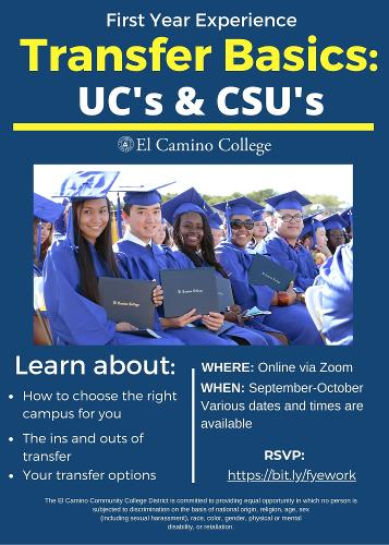 Learn about: How to choose the right campus for you, The ins and outs of transfer, and Your transfer options