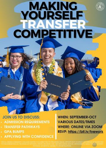 Learn about: ADMISSION REQUIREMENTS, TRANSFER PATHWAYS, GPA BUMPS and APPLYING WITH CONFIDENCE