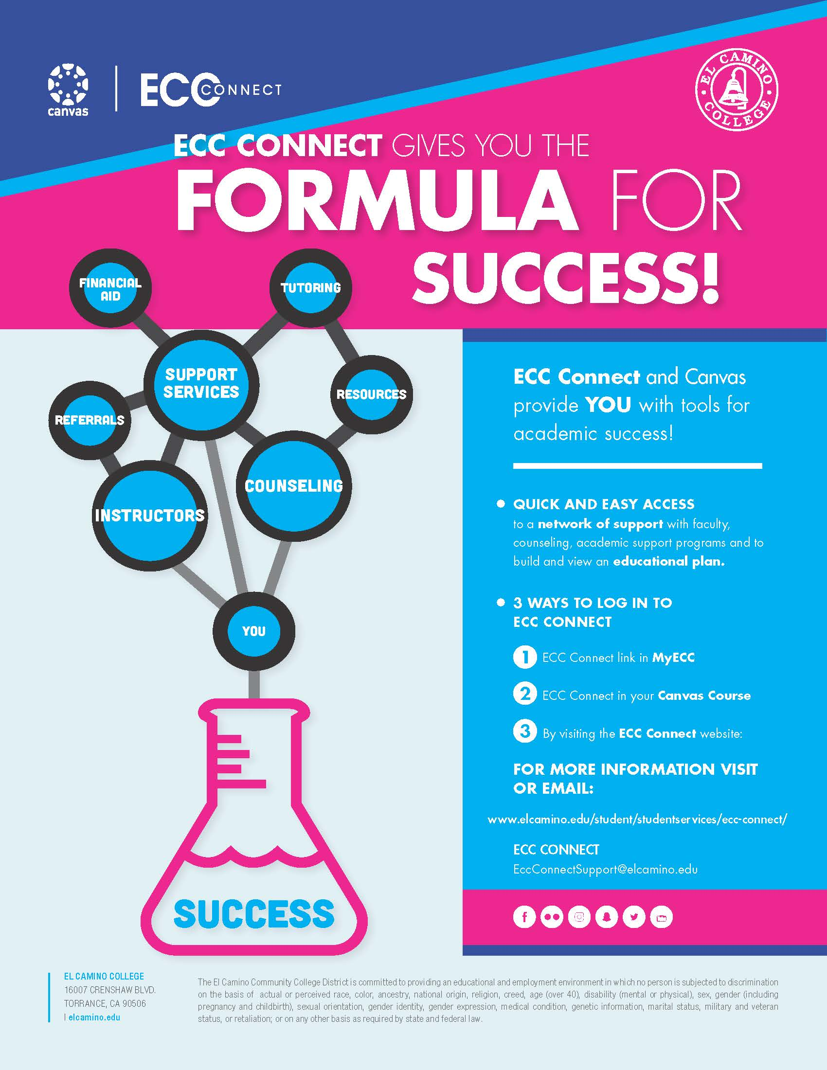 Please click image for accessible PDF version of Formula for Success